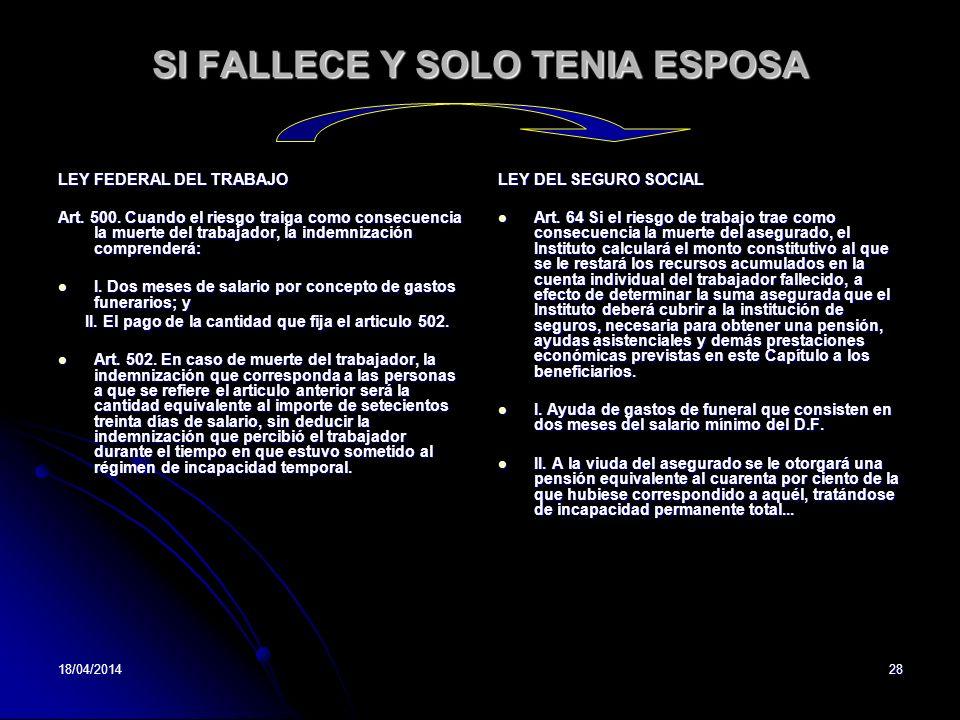SI FALLECE Y SOLO TENIA ESPOSA