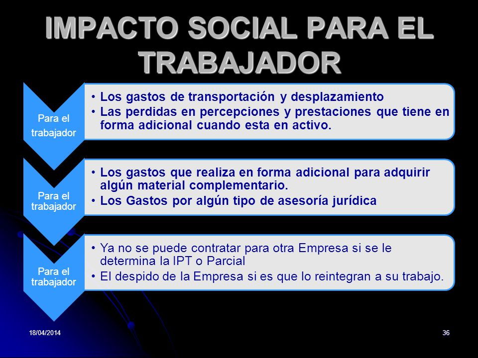 IMPACTO SOCIAL PARA EL TRABAJADOR