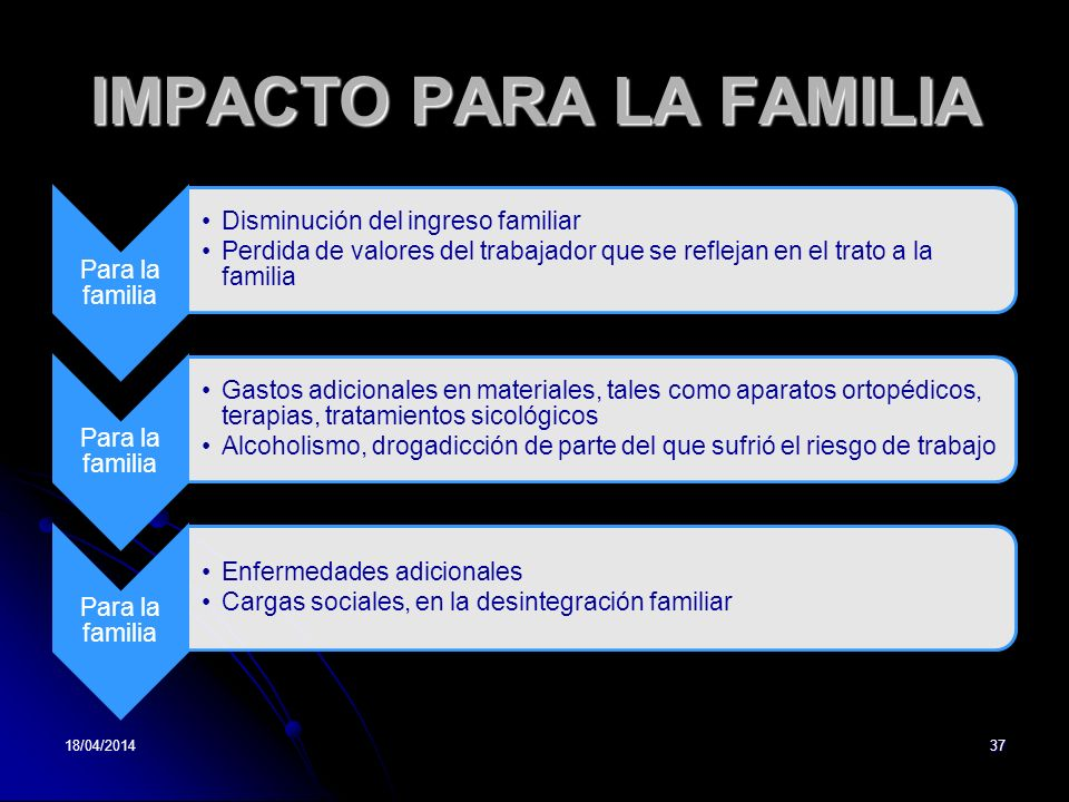 IMPACTO PARA LA FAMILIA
