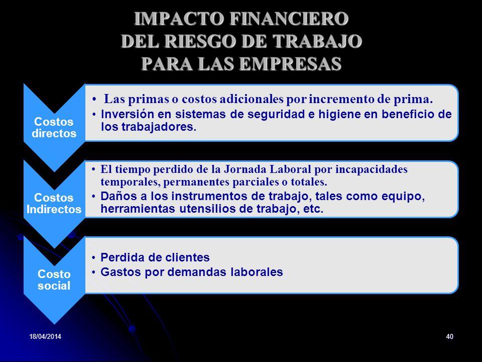 IMPACTO FINANCIERO DEL RIESGO DE TRABAJO PARA LAS EMPRESAS