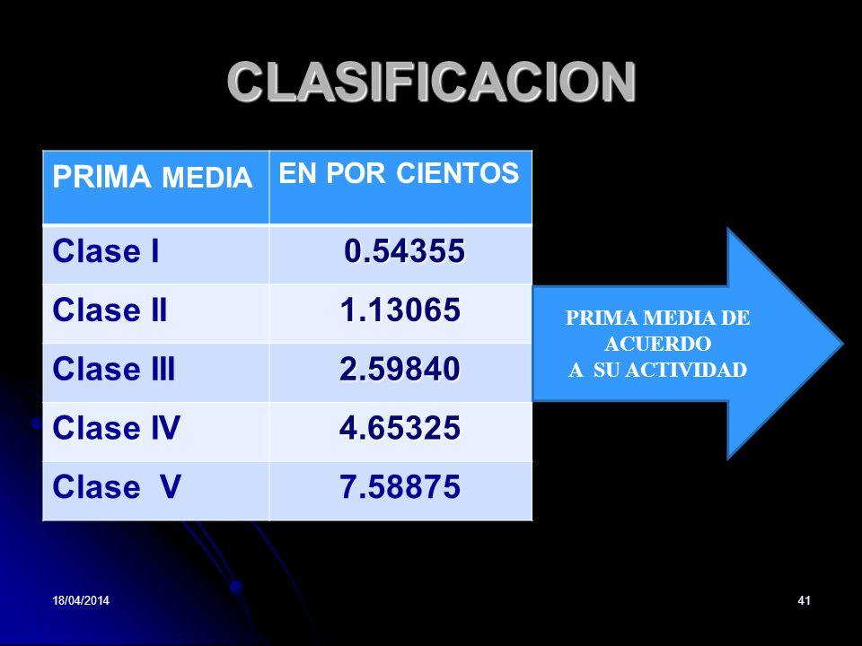 CLASIFICACION Clase I 0.54355 Clase II 1.13065 Clase III 2.59840