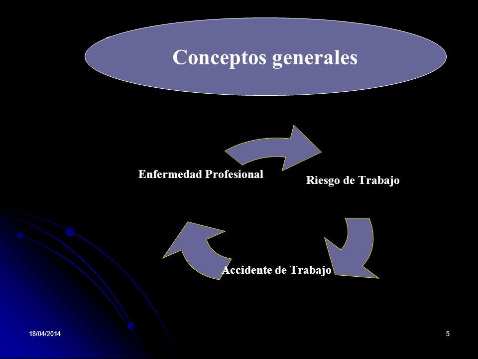 CONCEPTOS GENERALES Conceptos generales 29/03/2017