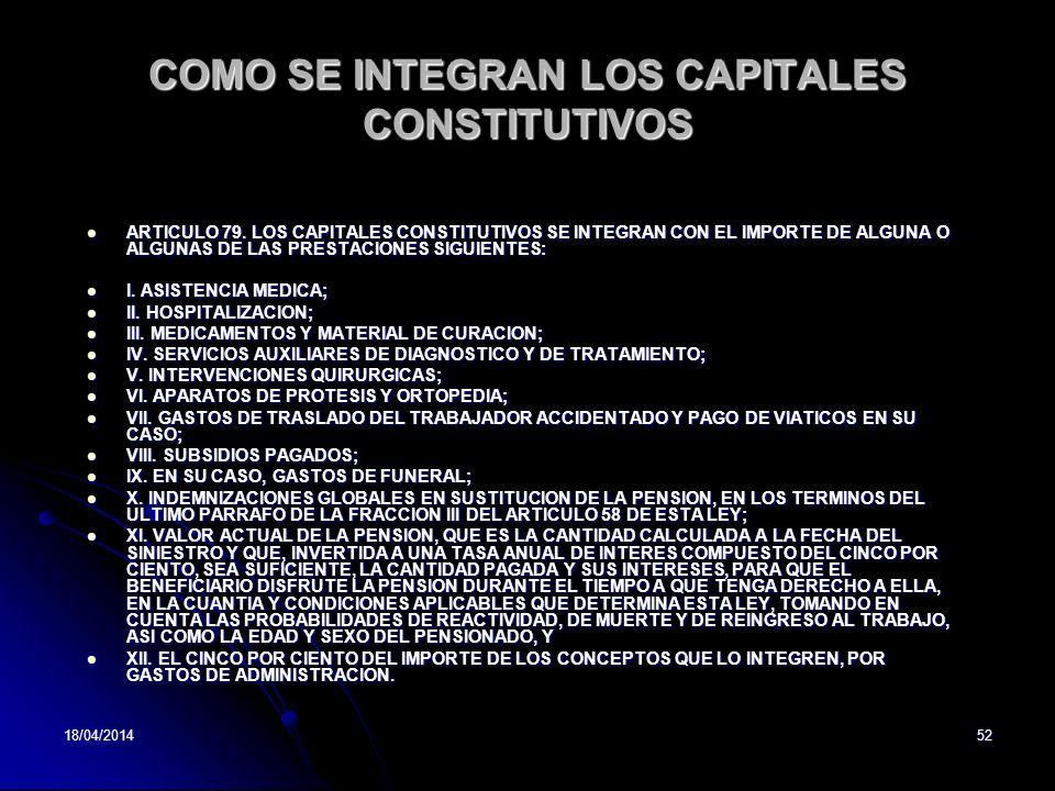 COMO SE INTEGRAN LOS CAPITALES CONSTITUTIVOS