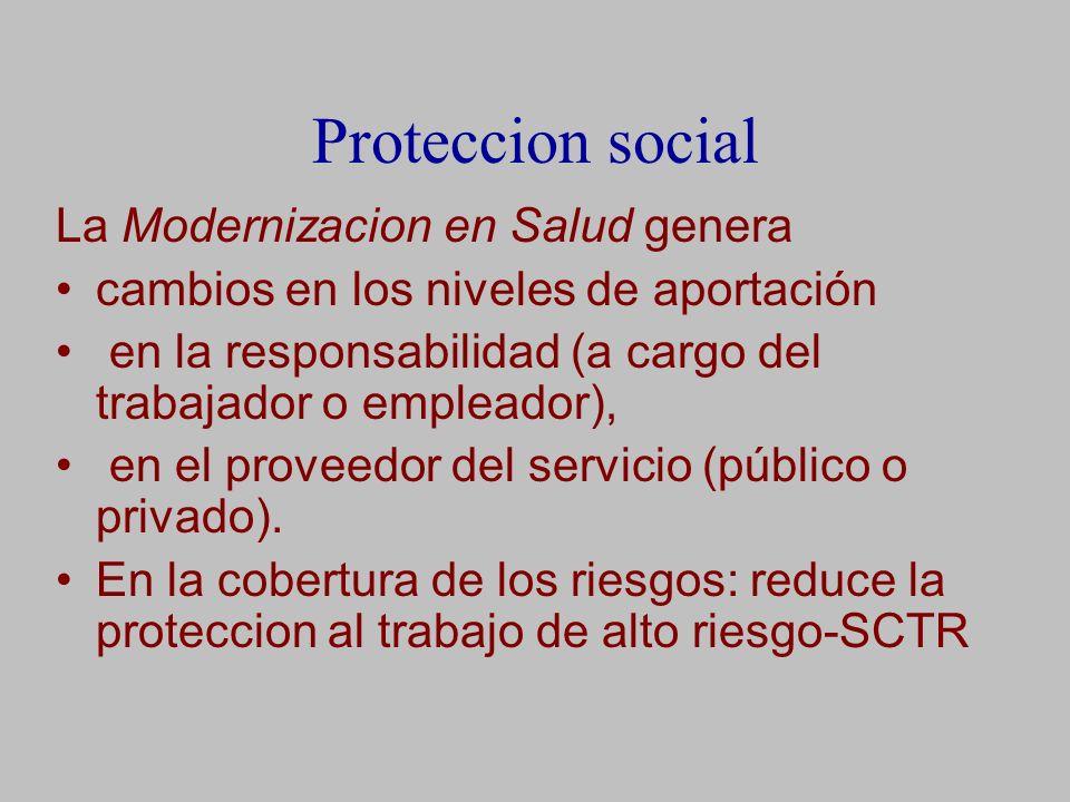 Proteccion social La Modernizacion en Salud genera