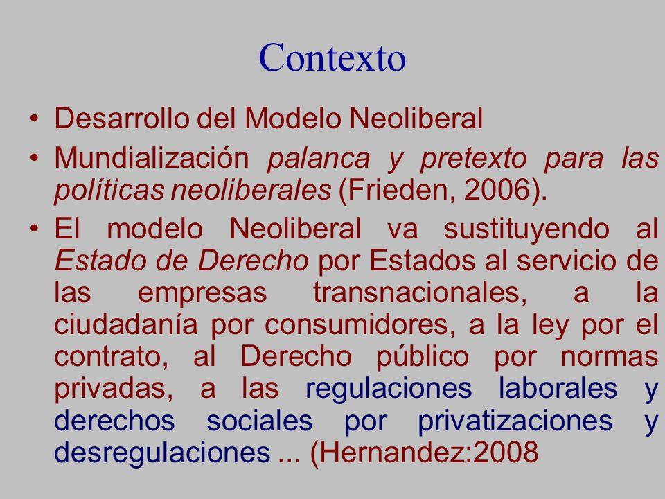 Contexto Desarrollo del Modelo Neoliberal