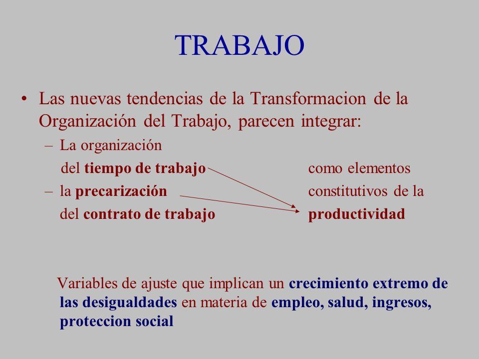 TRABAJO Las nuevas tendencias de la Transformacion de la Organización del Trabajo, parecen integrar: