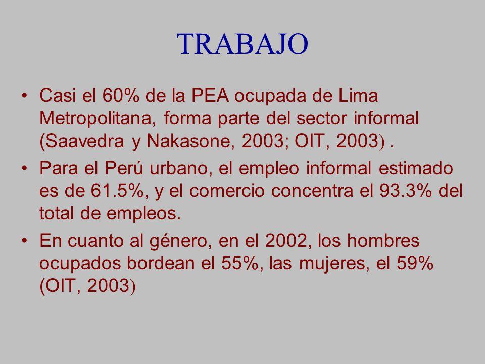TRABAJO Casi el 60% de la PEA ocupada de Lima Metropolitana, forma parte del sector informal (Saavedra y Nakasone, 2003; OIT, 2003) .