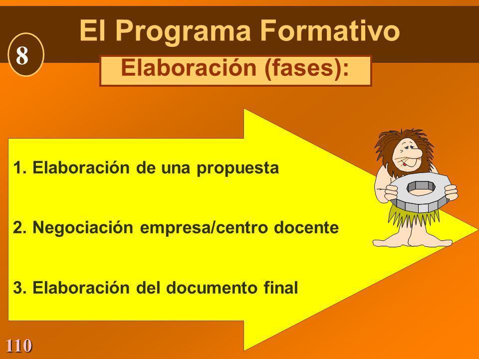 El Programa Formativo 8 Elaboración (fases):