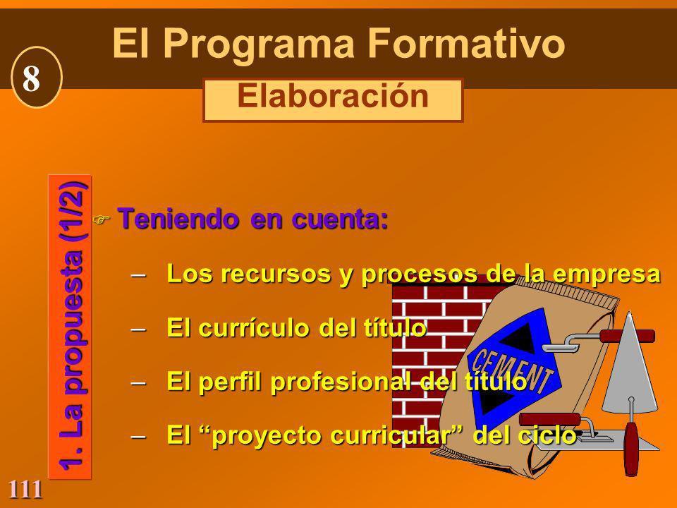 El Programa Formativo 8 Elaboración 1. La propuesta (1/2)