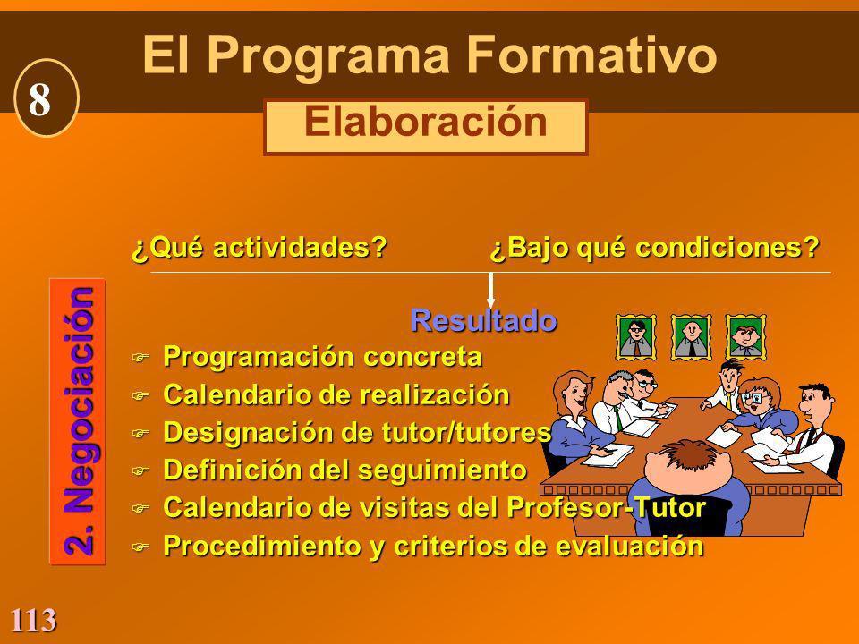 El Programa Formativo 8 Elaboración 2. Negociación