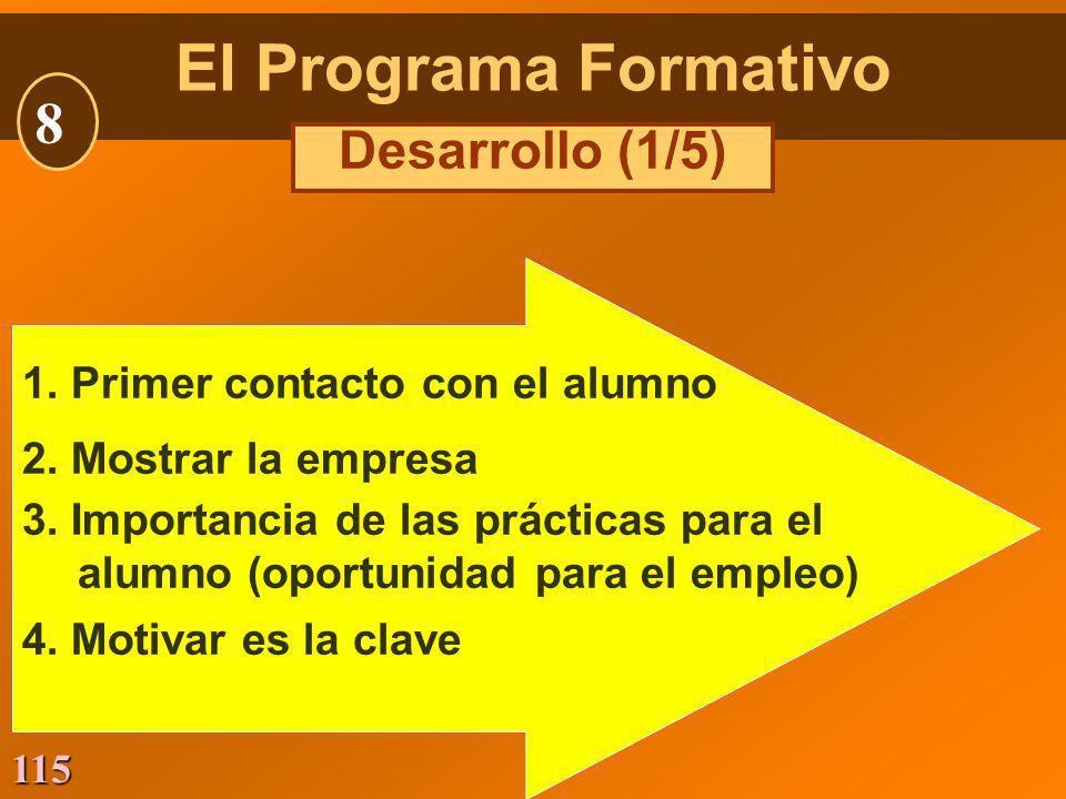 El Programa Formativo 8 Desarrollo (1/5)