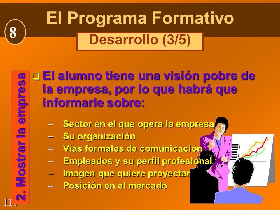 El Programa Formativo 8 Desarrollo (3/5)