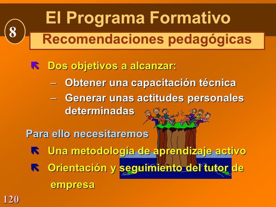 Recomendaciones pedagógicas