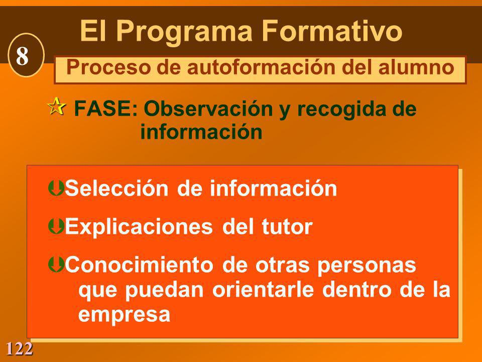 Proceso de autoformación del alumno