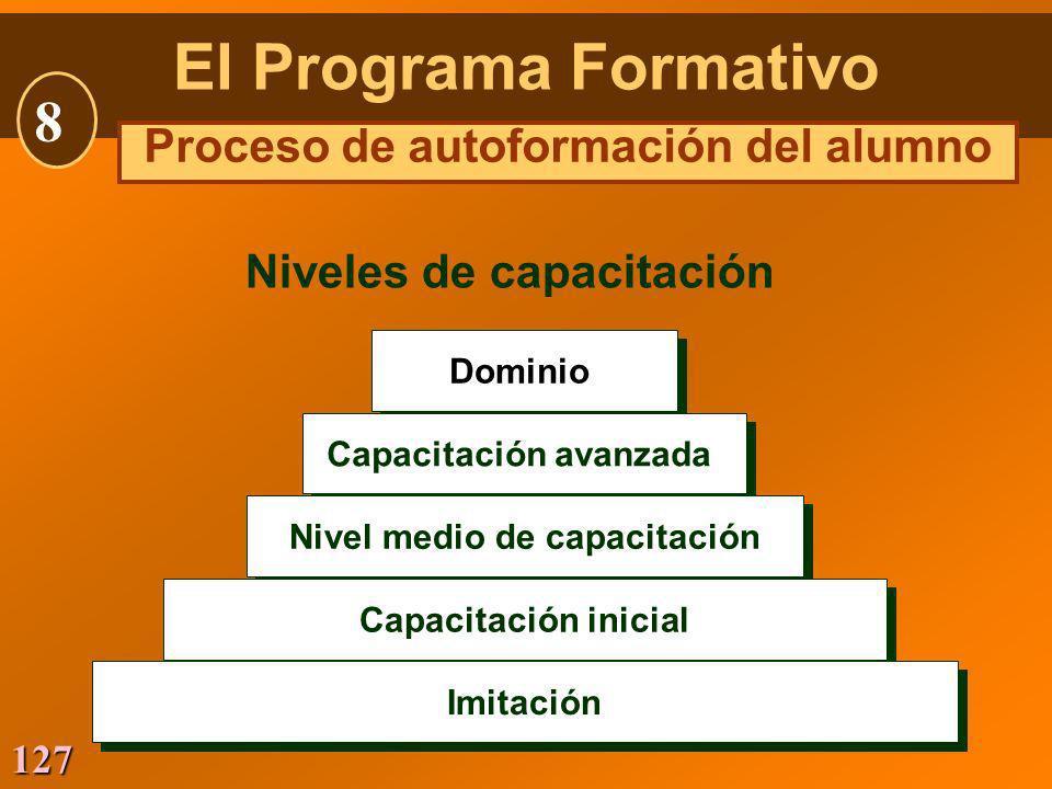 El Programa Formativo 8 Proceso de autoformación del alumno