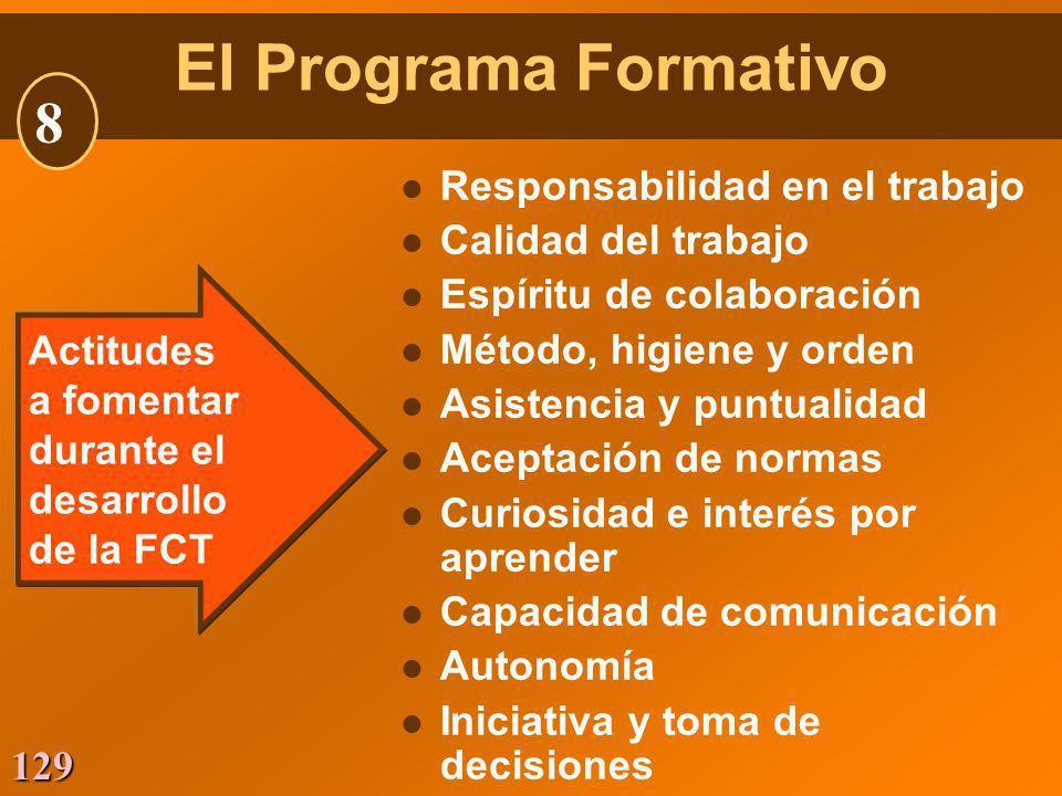 El Programa Formativo 8 Responsabilidad en el trabajo