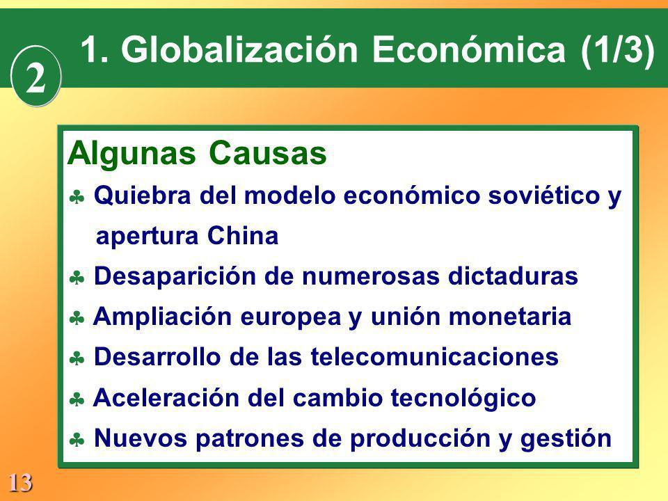 2 1. Globalización Económica (1/3) Algunas Causas