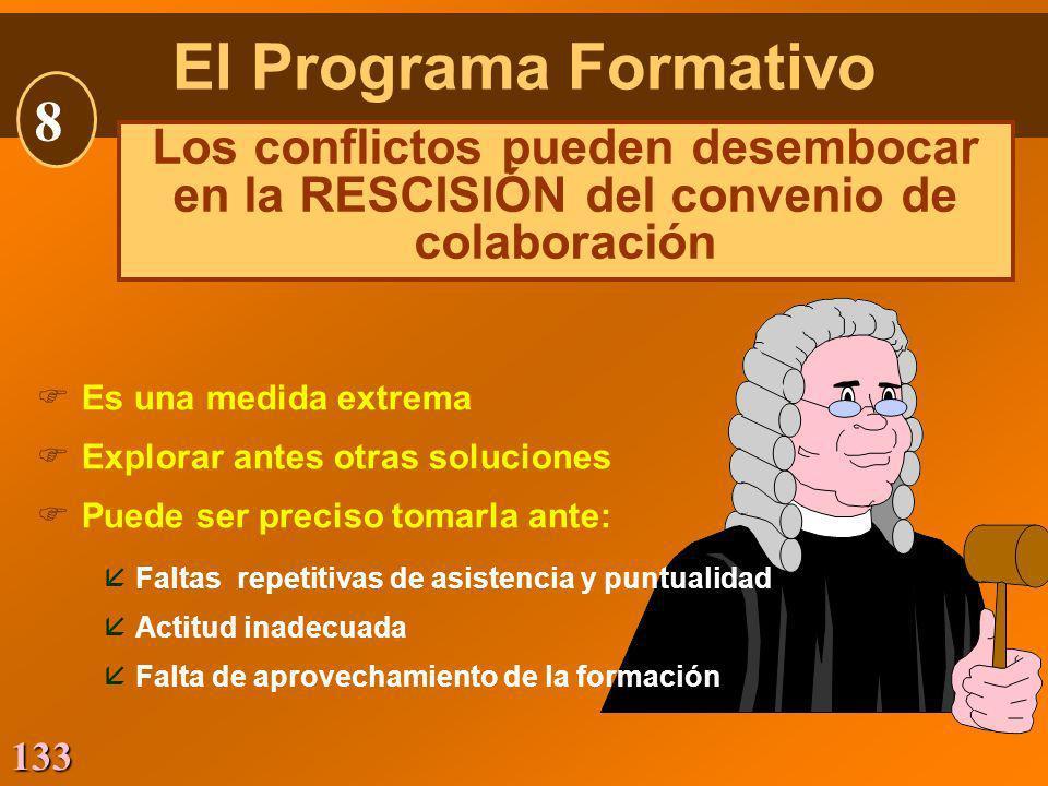 El Programa Formativo 8. Los conflictos pueden desembocar en la RESCISIÓN del convenio de colaboración.