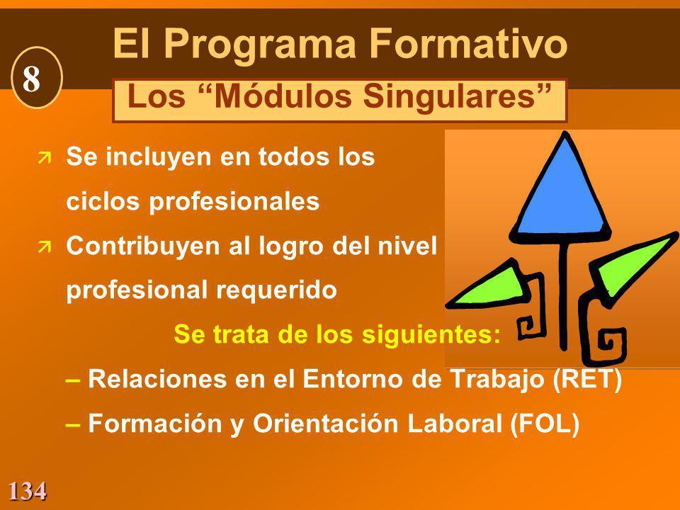 Los Módulos Singulares Se trata de los siguientes: