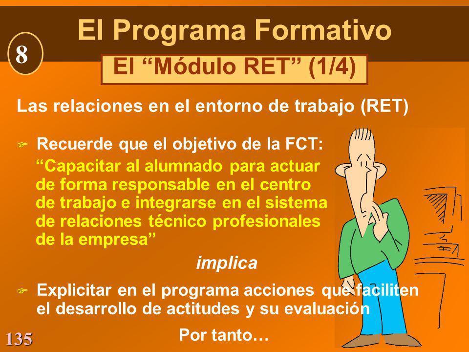 El Programa Formativo 8 El Módulo RET (1/4)