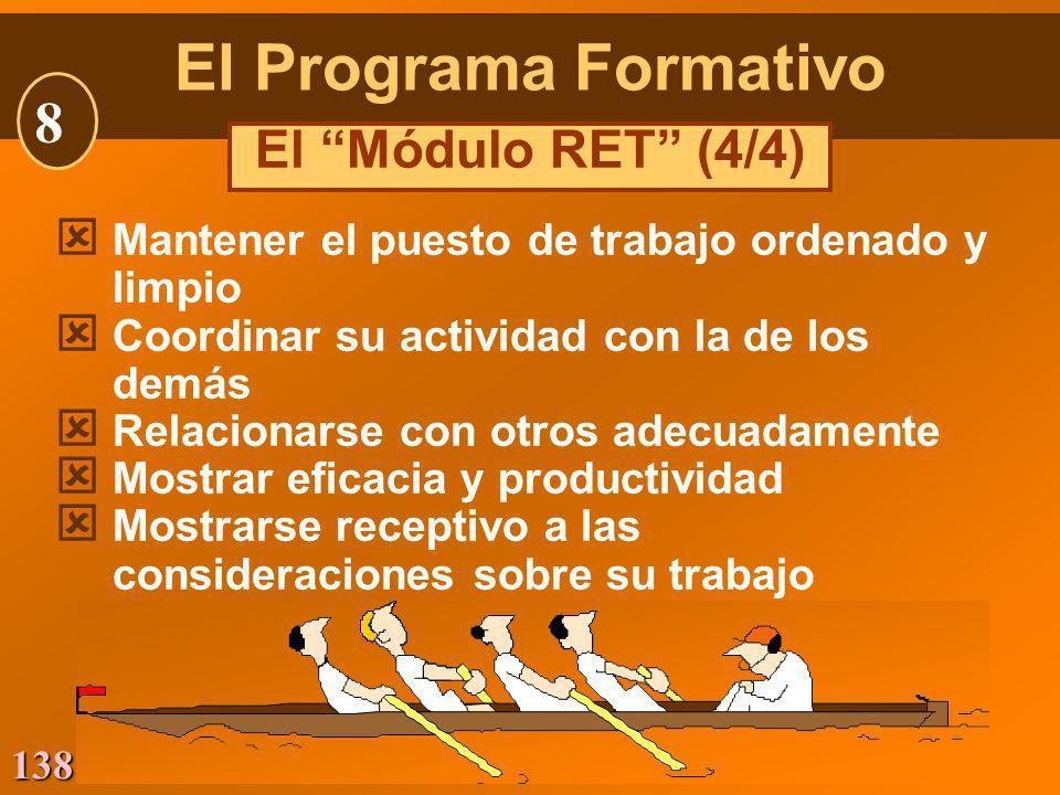 El Programa Formativo 8 El Módulo RET (4/4)