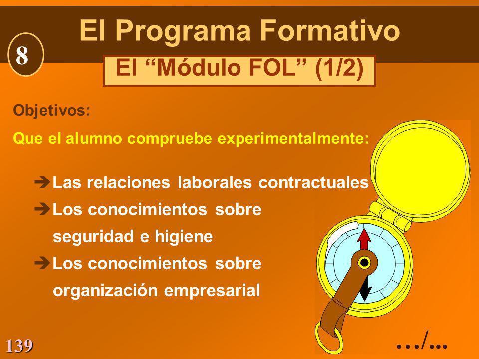 El Programa Formativo 8 …/... El Módulo FOL (1/2)