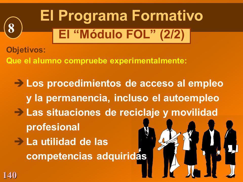 El Programa Formativo 8 El Módulo FOL (2/2)