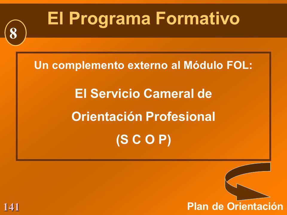Un complemento externo al Módulo FOL: Orientación Profesional