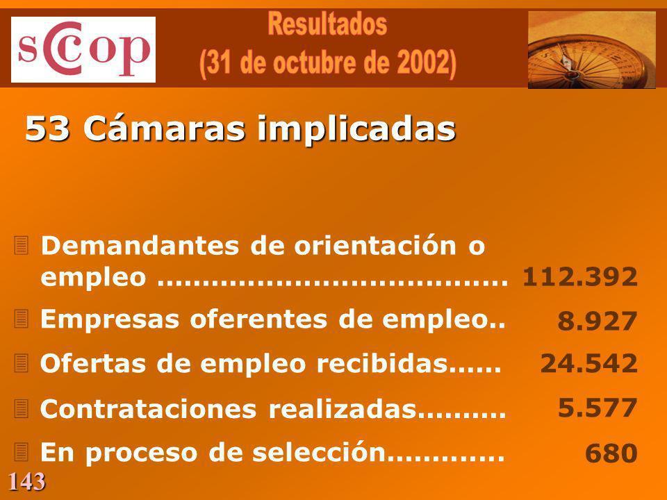 Resultados (31 de octubre de 2002) 53 Cámaras implicadas. Demandantes de orientación o empleo ......................................