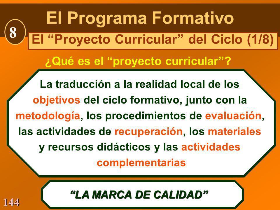 El Programa Formativo 8 El Proyecto Curricular del Ciclo (1/8)