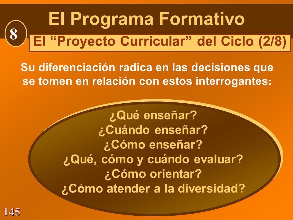 El Proyecto Curricular del Ciclo (2/8)