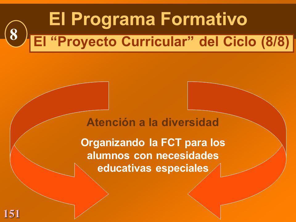 El Proyecto Curricular del Ciclo (8/8) Atención a la diversidad