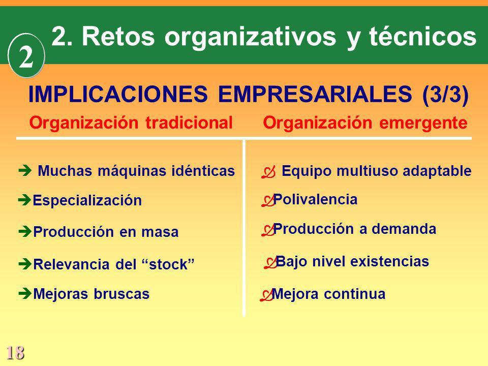 2 2. Retos organizativos y técnicos IMPLICACIONES EMPRESARIALES (3/3)