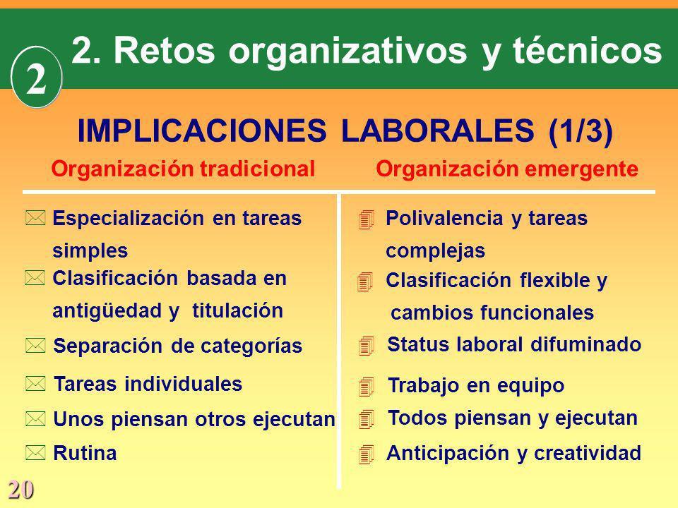 2 2. Retos organizativos y técnicos IMPLICACIONES LABORALES (1/3)