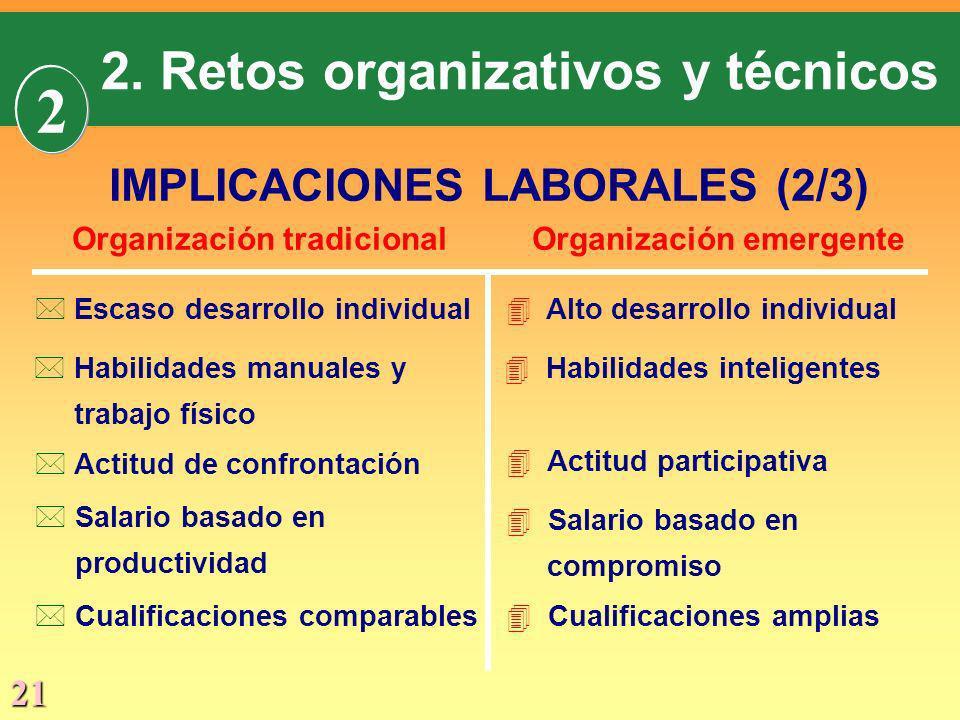2 2. Retos organizativos y técnicos IMPLICACIONES LABORALES (2/3)