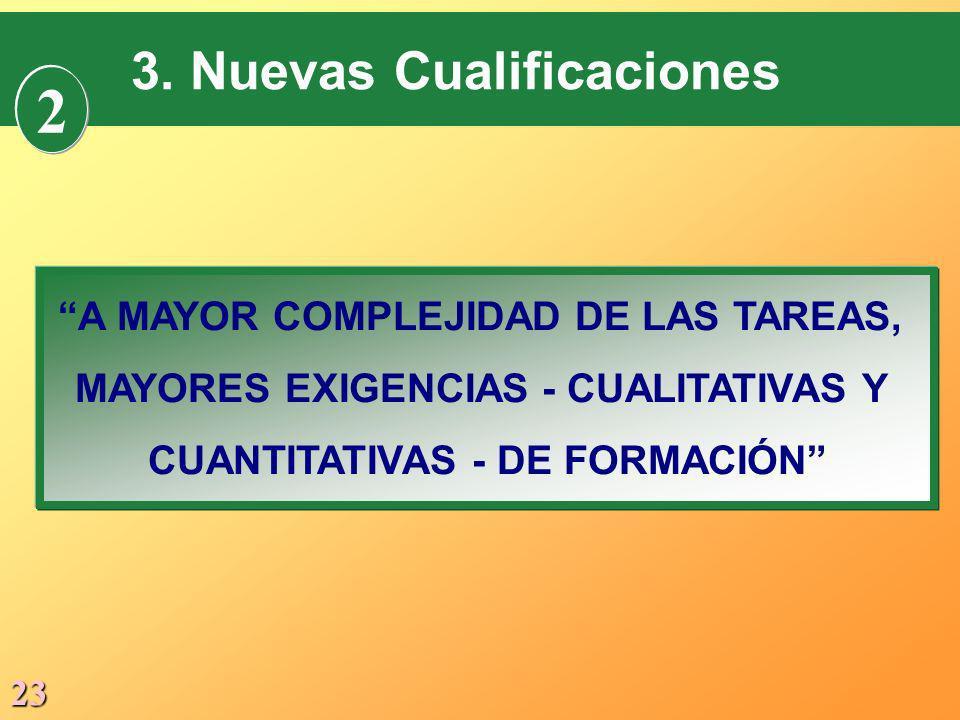 2 3. Nuevas Cualificaciones A MAYOR COMPLEJIDAD DE LAS TAREAS,