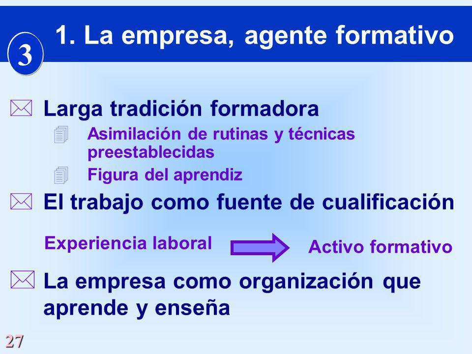 1. La empresa, agente formativo