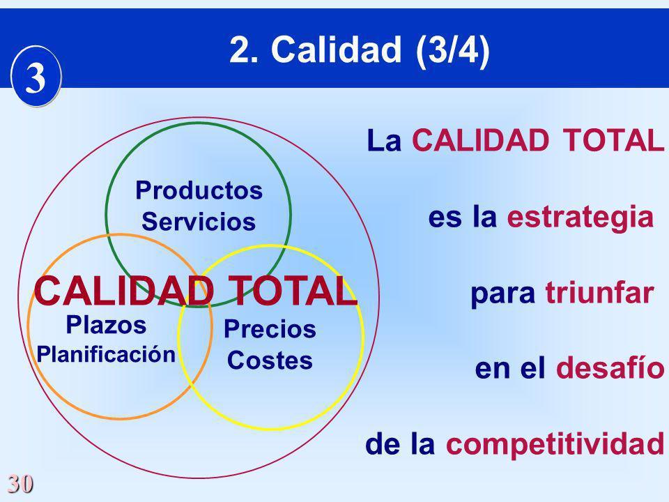 3 CALIDAD TOTAL 2. Calidad (3/4) La CALIDAD TOTAL es la estrategia