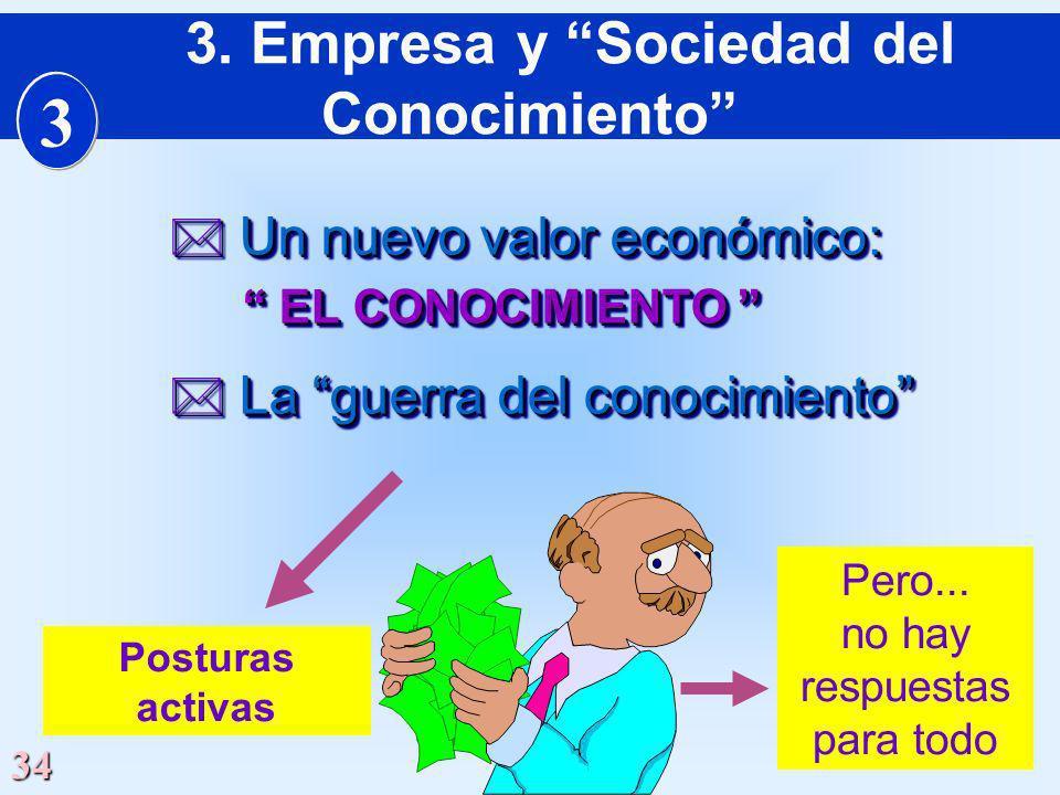 3. Empresa y Sociedad del Conocimiento