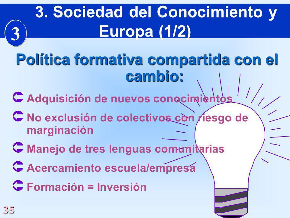 3 3. Sociedad del Conocimiento y Europa (1/2)