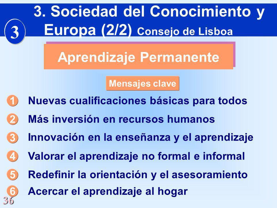 3 3. Sociedad del Conocimiento y Europa (2/2) Consejo de Lisboa