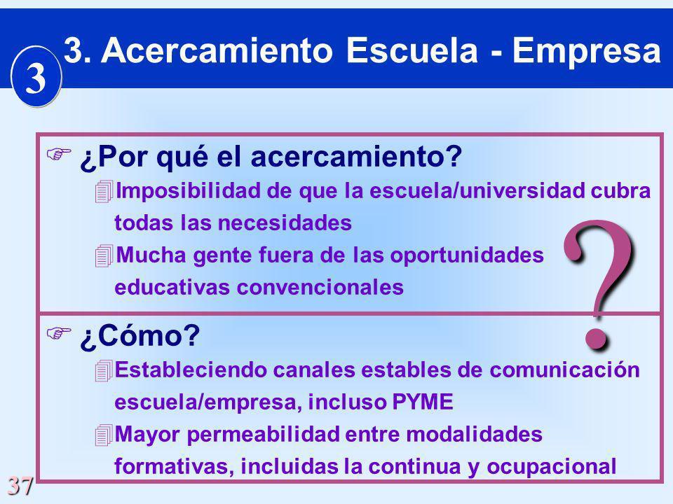 3. Acercamiento Escuela - Empresa