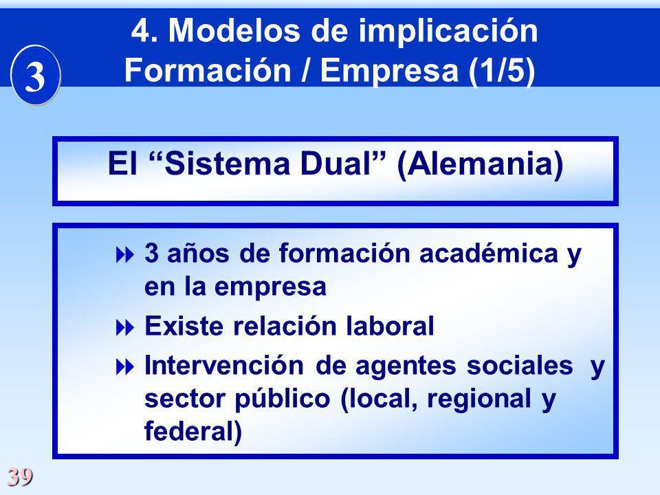 4. Modelos de implicación Formación / Empresa (1/5)