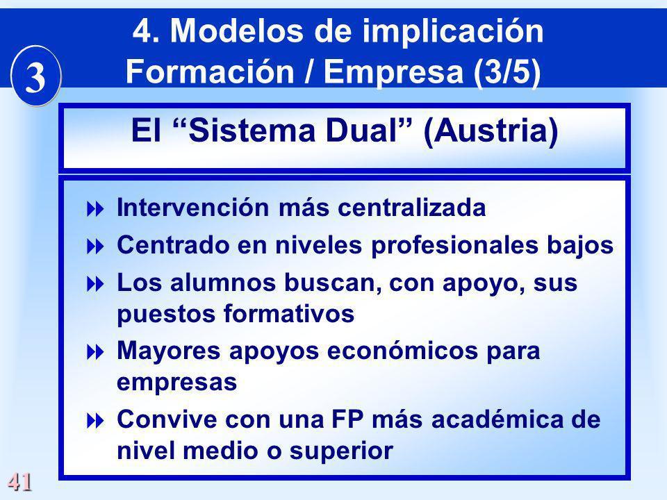 3 4. Modelos de implicación Formación / Empresa (3/5)