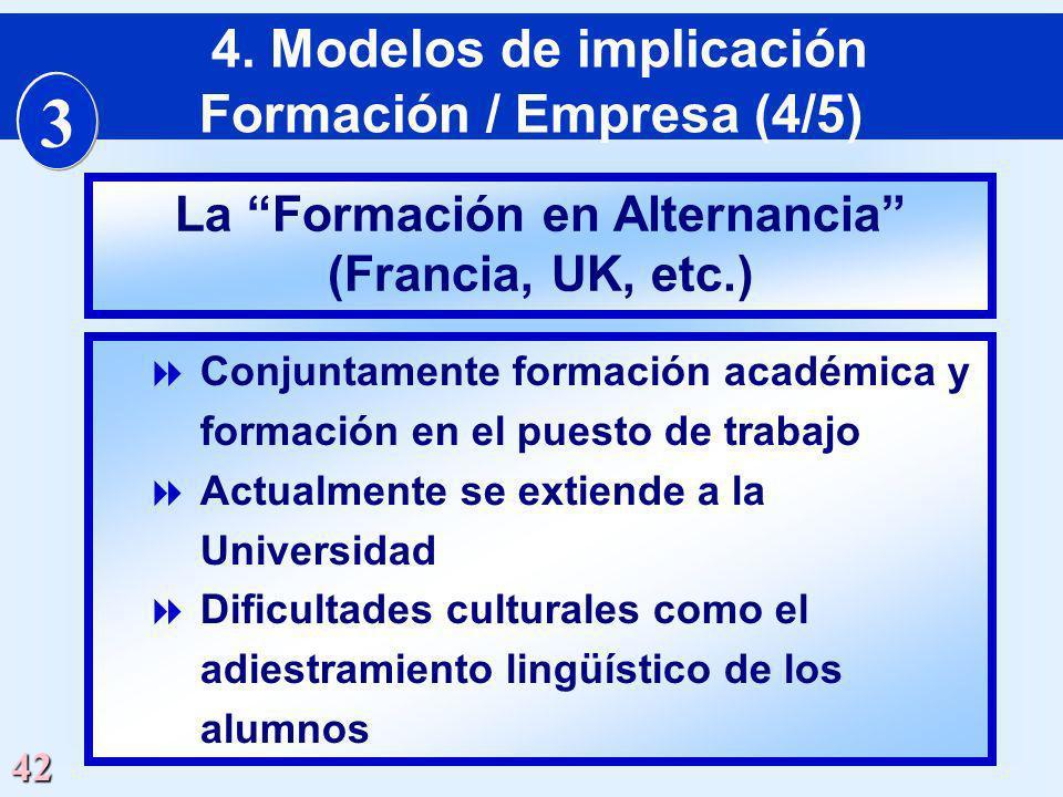 3 4. Modelos de implicación Formación / Empresa (4/5)