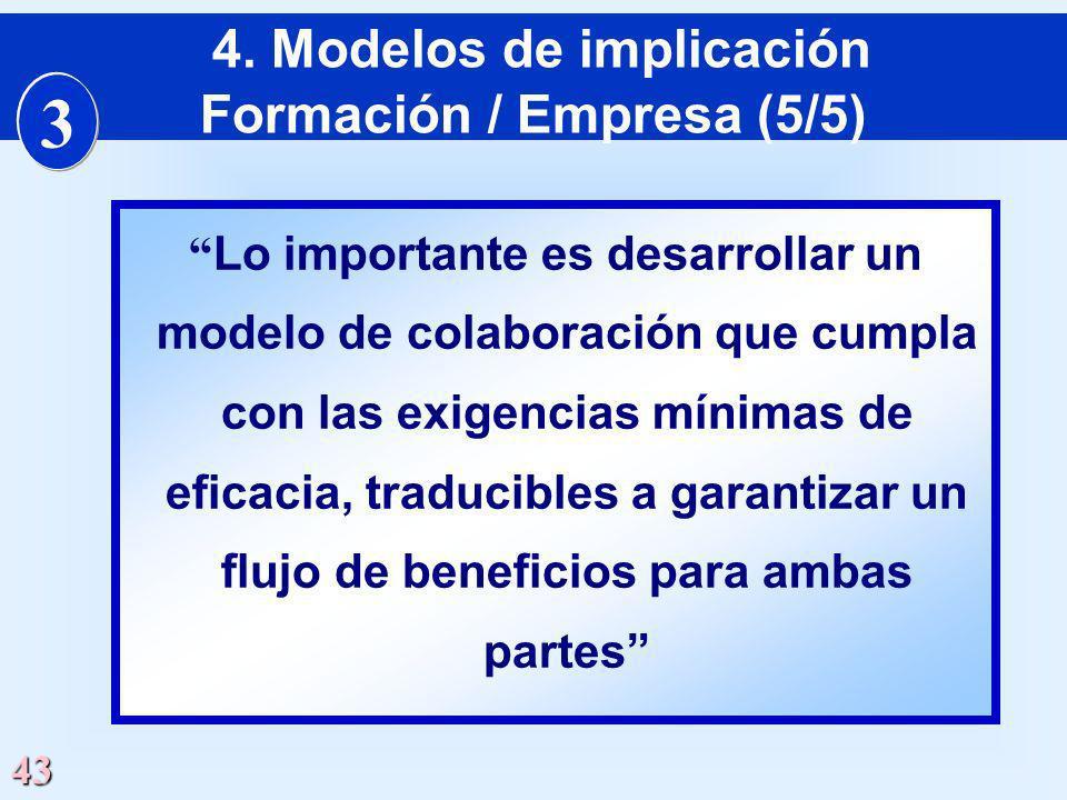 4. Modelos de implicación Formación / Empresa (5/5)