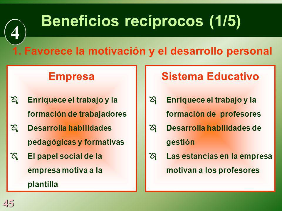 4 Beneficios recíprocos (1/5)