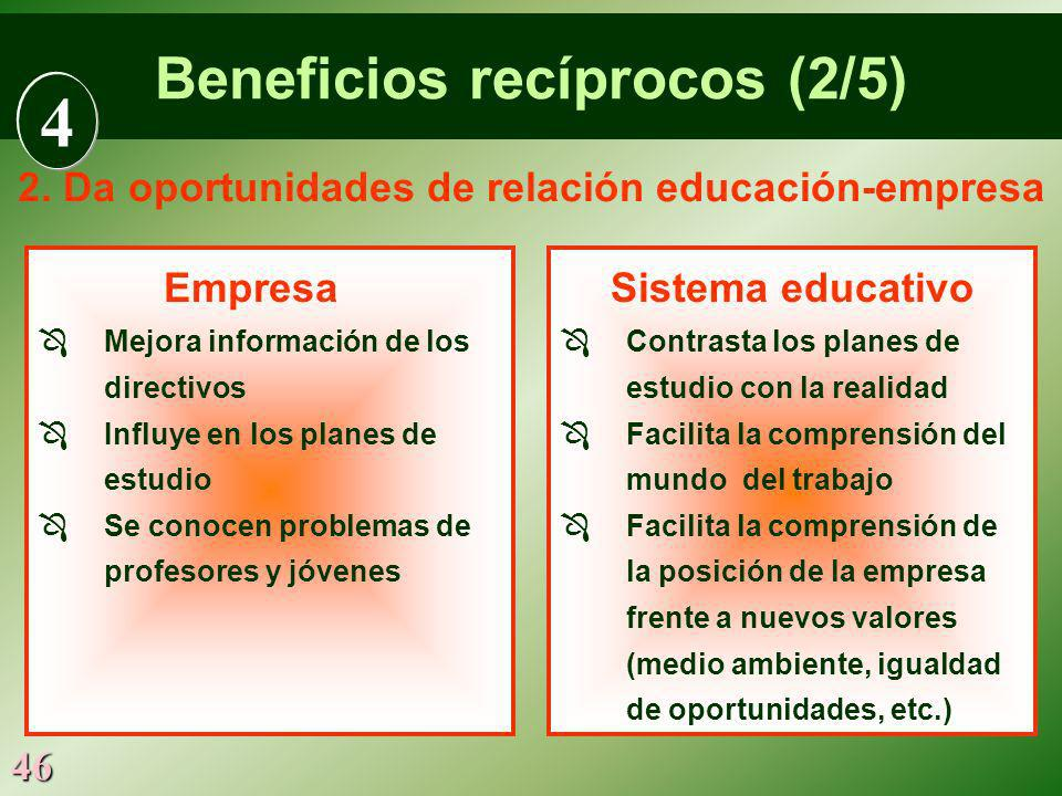 4 Beneficios recíprocos (2/5)