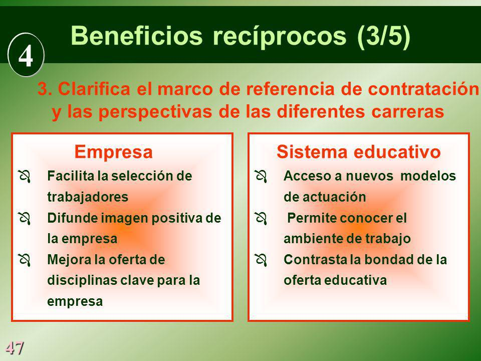 4 Beneficios recíprocos (3/5)