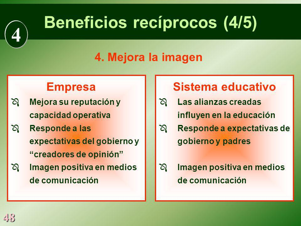 Beneficios recíprocos (4/5)